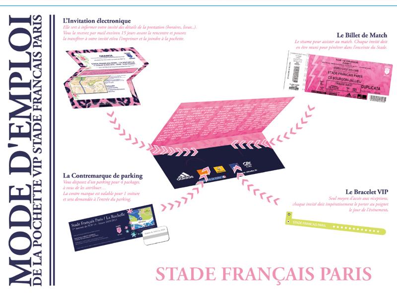 Mode emploi VIP Stade Français